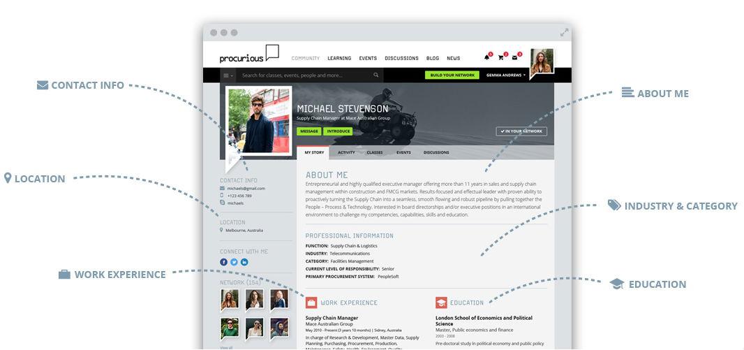 New Procurious.com homepage