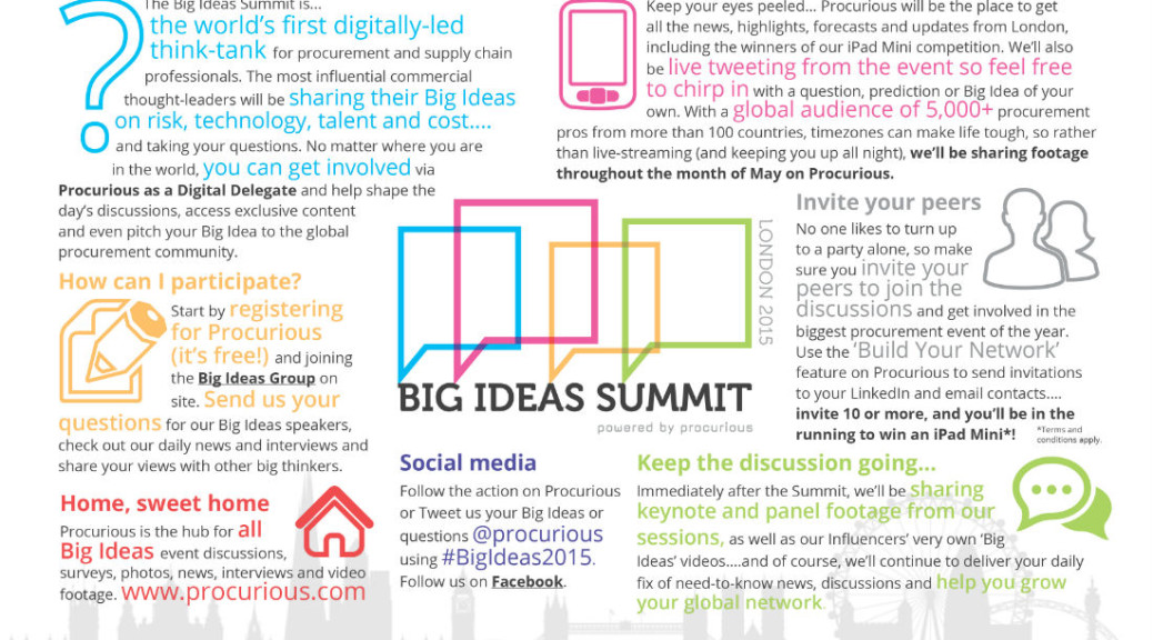 Big Ideas Summit 2015 infographic