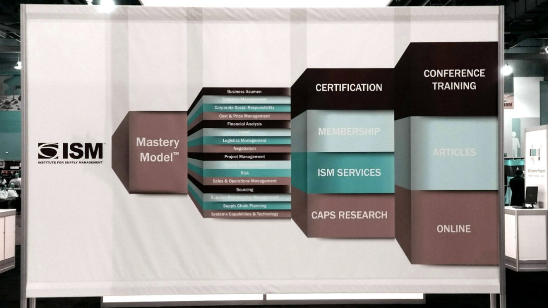 The ISM Mastery Model