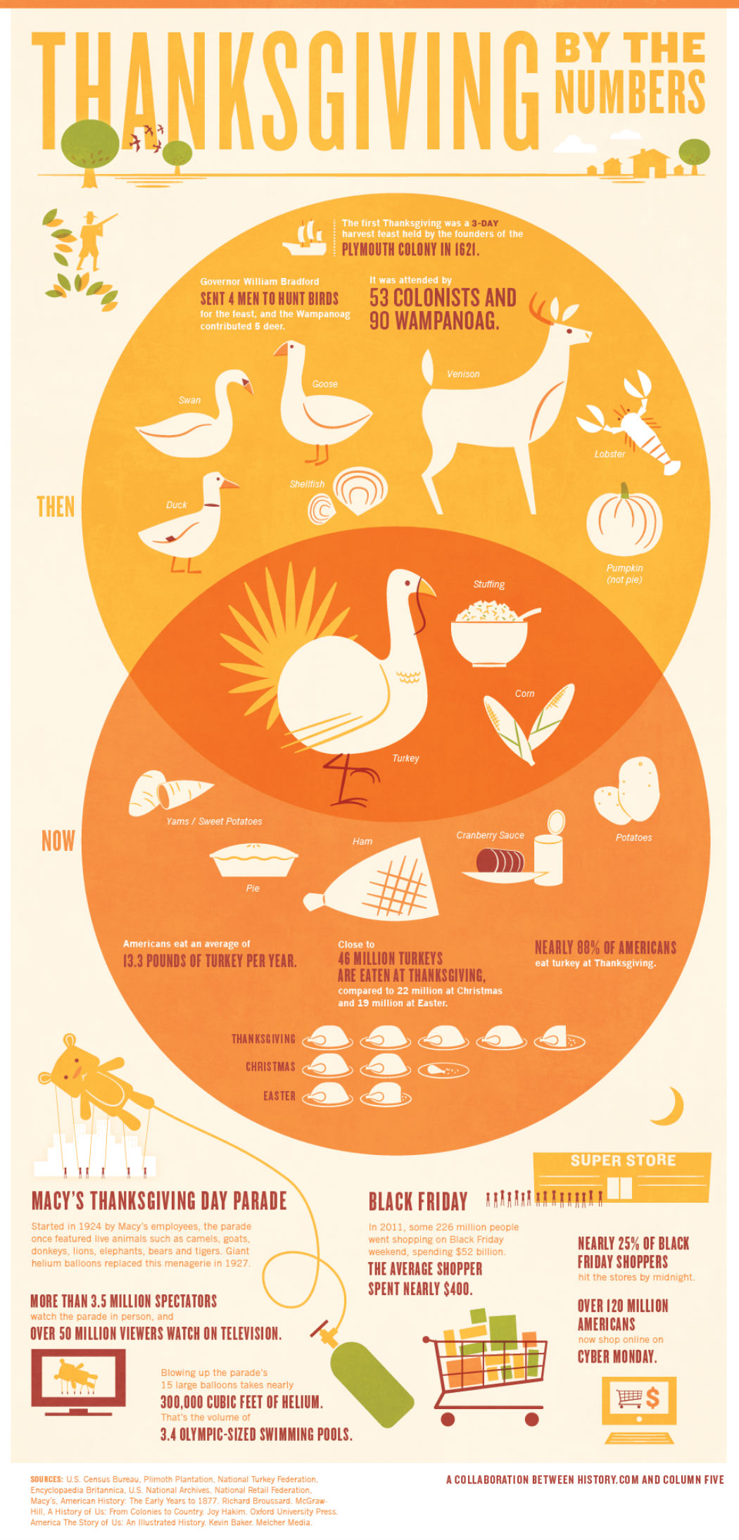 Thanksgiving-infographic-final