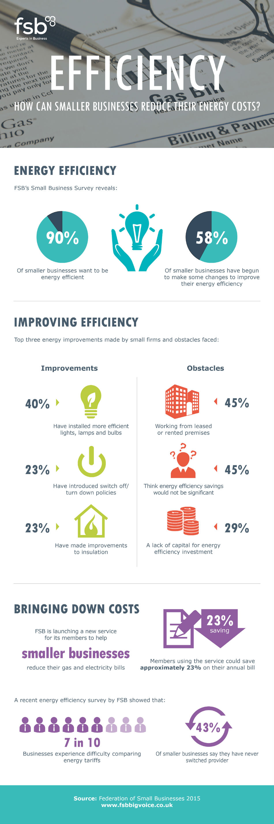 20151201 Energy Efficiency infographic FINAL