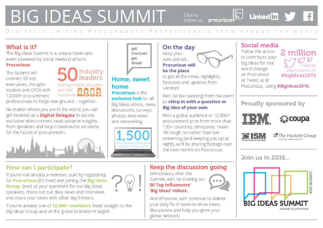 Big Ideas 2016 Infographic