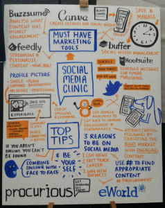 Social Media Clinic Scribe by the fantastic Abbie Burch