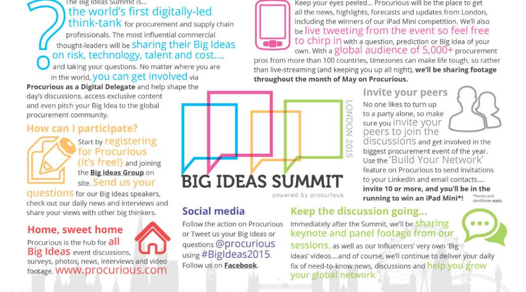 Big Ideas Summit 2015 infographic